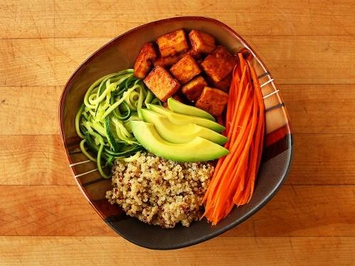 Основные принципы аюрведического питания